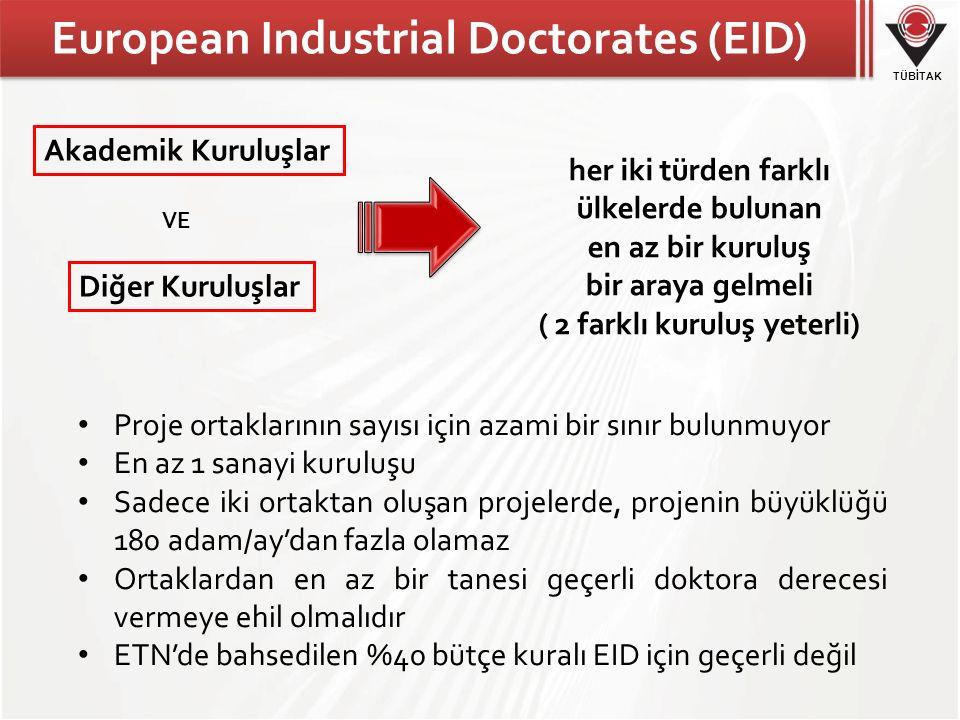 TÜBİTAK European Industrial Doctorates (EID) Akademik Kuruluşlar Diğer Kuruluşlar Proje ortaklarının sayısı için azami bir sınır bulunmuyor En az 1 sanayi kuruluşu Sadece iki ortaktan oluşan projelerde, projenin büyüklüğü 180 adam/ay'dan fazla olamaz Ortaklardan en az bir tanesi geçerli doktora derecesi vermeye ehil olmalıdır ETN'de bahsedilen %40 bütçe kuralı EID için geçerli değil VE her iki türden farklı ülkelerde bulunan en az bir kuruluş bir araya gelmeli ( 2 farklı kuruluş yeterli)