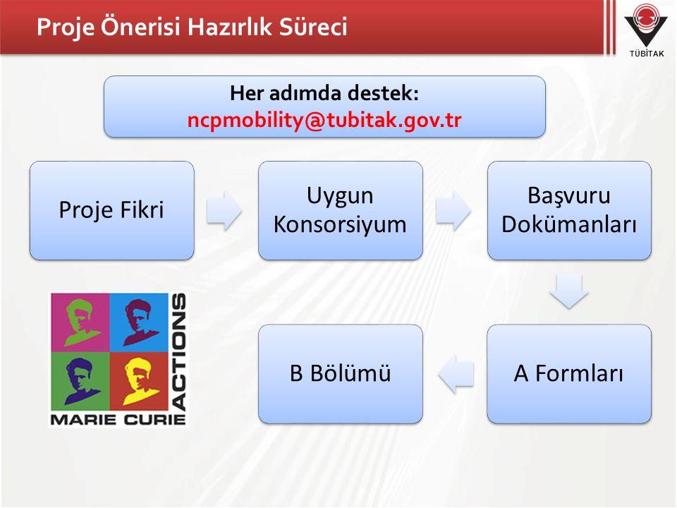 TÜBİTAK Proje Önerisi Hazırlık Süreci Her adımda destek: ncpmobility@tubitak.gov.tr Proje Fikri Uygun Konsorsiyum Başvuru Dokümanları A FormlarıB Bölümü