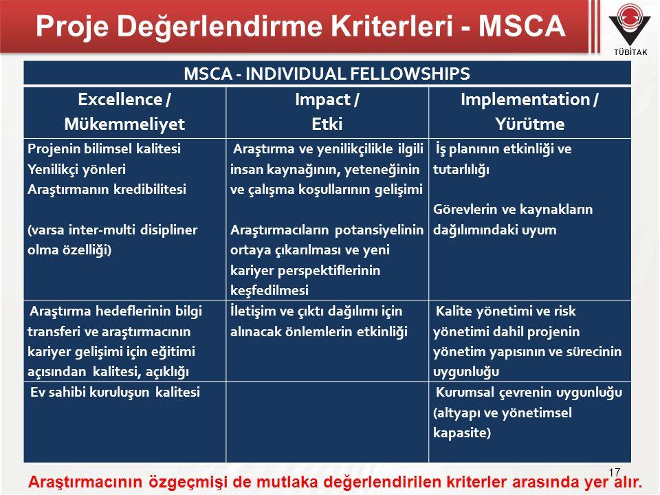 TÜBİTAK Proje Değerlendirme Kriterleri - MSCA 17 MSCA - INDIVIDUAL FELLOWSHIPS Excellence / Mükemmeliyet Impact / Etki Implementation / Yürütme Projenin bilimsel kalitesi Yenilikçi yönleri Araştırmanın kredibilitesi (varsa inter-multi disipliner olma özelliği) Araştırma ve yenilikçilikle ilgili insan kaynağının, yeteneğinin ve çalışma koşullarının gelişimi Araştırmacıların potansiyelinin ortaya çıkarılması ve yeni kariyer perspektiflerinin keşfedilmesi İş planının etkinliği ve tutarlılığı Görevlerin ve kaynakların dağılımındaki uyum Araştırma hedeflerinin bilgi transferi ve araştırmacının kariyer gelişimi için eğitimi açısından kalitesi, açıklığı İletişim ve çıktı dağılımı için alınacak önlemlerin etkinliği Kalite yönetimi ve risk yönetimi dahil projenin yönetim yapısının ve sürecinin uygunluğu Ev sahibi kuruluşun kalitesi Kurumsal çevrenin uygunluğu (altyapı ve yönetimsel kapasite) Araştırmacının özgeçmişi de mutlaka değerlendirilen kriterler arasında yer alır.