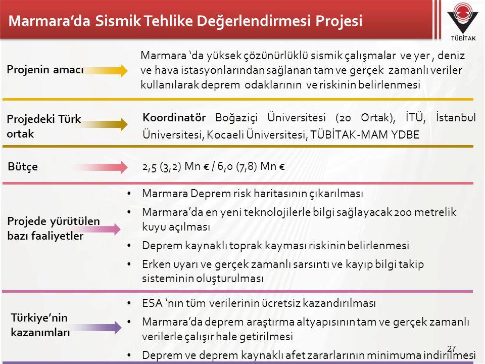 TÜBİTAK Marmara'da Sismik Tehlike Değerlendirmesi Projesi 27 Koordinatör Boğaziçi Üniversitesi (20 Ortak), İTÜ, İstanbul Üniversitesi, Kocaeli Üniversitesi, TÜBİTAK-MAM YDBE 2,5 (3,2) Mn € / 6,0 (7,8) Mn € Marmara Deprem risk haritasının çıkarılması Marmara'da en yeni teknolojilerle bilgi sağlayacak 200 metrelik kuyu açılması Deprem kaynaklı toprak kayması riskinin belirlenmesi Erken uyarı ve gerçek zamanlı sarsıntı ve kayıp bilgi takip sisteminin oluşturulması Marmara 'da yüksek çözünürlüklü sismik çalışmalar ve yer, deniz ve hava istasyonlarından sağlanan tam ve gerçek zamanlı veriler kullanılarak deprem odaklarının ve riskinin belirlenmesi ESA 'nın tüm verilerinin ücretsiz kazandırılması Marmara'da deprem araştırma altyapısının tam ve gerçek zamanlı verilerle çalışır hale getirilmesi Deprem ve deprem kaynaklı afet zararlarının minimuma indirilmesi Projenin amacı Projedeki Türk ortak Türkiye'nin kazanımları Bütçe Projede yürütülen bazı faaliyetler