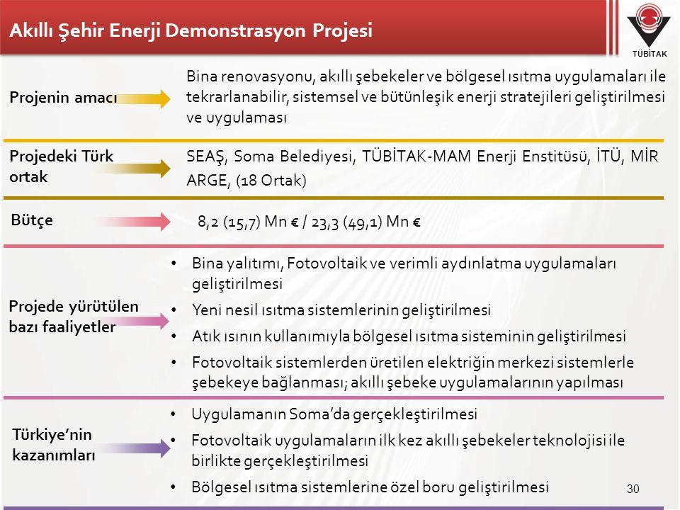 TÜBİTAK 30 SEAŞ, Soma Belediyesi, TÜBİTAK-MAM Enerji Enstitüsü, İTÜ, MİR ARGE, (18 Ortak) 8,2 (15,7) Mn € / 23,3 (49,1) Mn € Projenin amacı Projede yürütülen bazı faaliyetler Türkiye'nin kazanımları Uygulamanın Soma'da gerçekleştirilmesi Fotovoltaik uygulamaların ilk kez akıllı şebekeler teknolojisi ile birlikte gerçekleştirilmesi Bölgesel ısıtma sistemlerine özel boru geliştirilmesi Bina renovasyonu, akıllı şebekeler ve bölgesel ısıtma uygulamaları ile tekrarlanabilir, sistemsel ve bütünleşik enerji stratejileri geliştirilmesi ve uygulaması Bina yalıtımı, Fotovoltaik ve verimli aydınlatma uygulamaları geliştirilmesi Yeni nesil ısıtma sistemlerinin geliştirilmesi Atık ısının kullanımıyla bölgesel ısıtma sisteminin geliştirilmesi Fotovoltaik sistemlerden üretilen elektriğin merkezi sistemlerle şebekeye bağlanması; akıllı şebeke uygulamalarının yapılması Akıllı Şehir Enerji Demonstrasyon Projesi Projedeki Türk ortak Bütçe