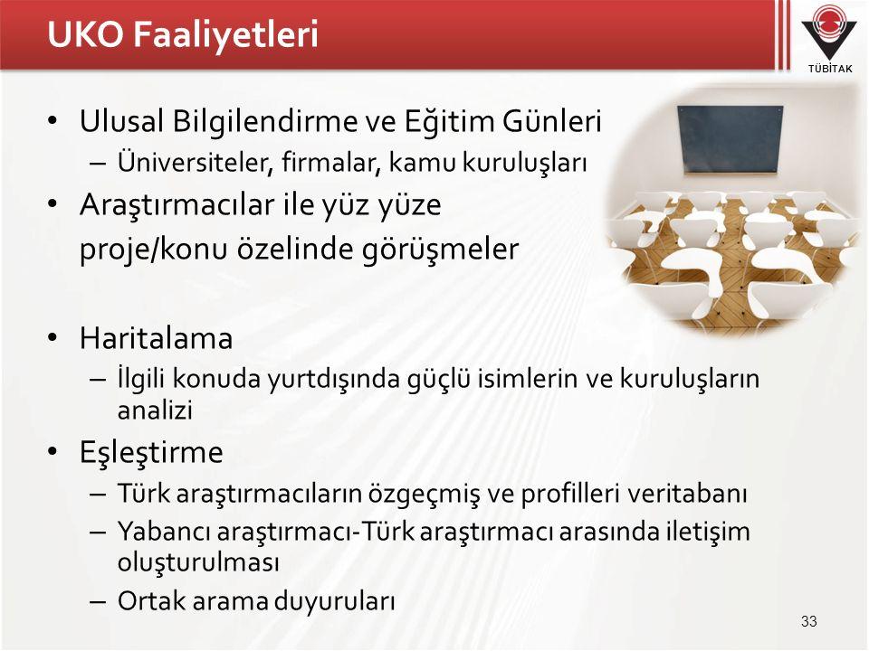 TÜBİTAK Ulusal Bilgilendirme ve Eğitim Günleri – Üniversiteler, firmalar, kamu kuruluşları Araştırmacılar ile yüz yüze proje/konu özelinde görüşmeler Haritalama – İlgili konuda yurtdışında güçlü isimlerin ve kuruluşların analizi Eşleştirme – Türk araştırmacıların özgeçmiş ve profilleri veritabanı – Yabancı araştırmacı-Türk araştırmacı arasında iletişim oluşturulması – Ortak arama duyuruları UKO Faaliyetleri 33