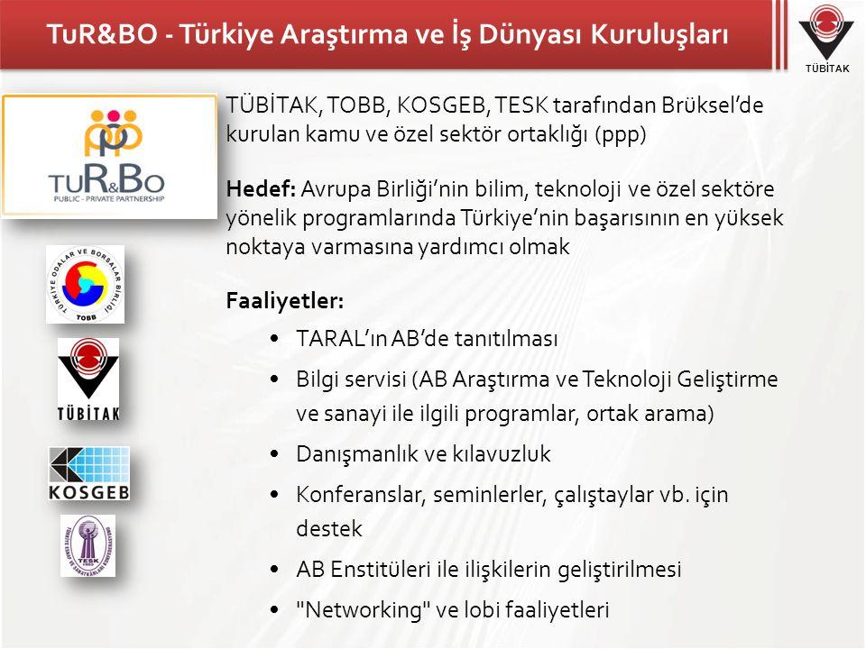 TÜBİTAK TuR&BO - Türkiye Araştırma ve İş Dünyası Kuruluşları TÜBİTAK, TOBB, KOSGEB, TESK tarafından Brüksel'de kurulan kamu ve özel sektör ortaklığı (ppp) Hedef: Avrupa Birliği'nin bilim, teknoloji ve özel sektöre yönelik programlarında Türkiye'nin başarısının en yüksek noktaya varmasına yardımcı olmak Faaliyetler: TARAL'ın AB'de tanıtılması Bilgi servisi (AB Araştırma ve Teknoloji Geliştirme ve sanayi ile ilgili programlar, ortak arama) Danışmanlık ve kılavuzluk Konferanslar, seminlerler, çalıştaylar vb.