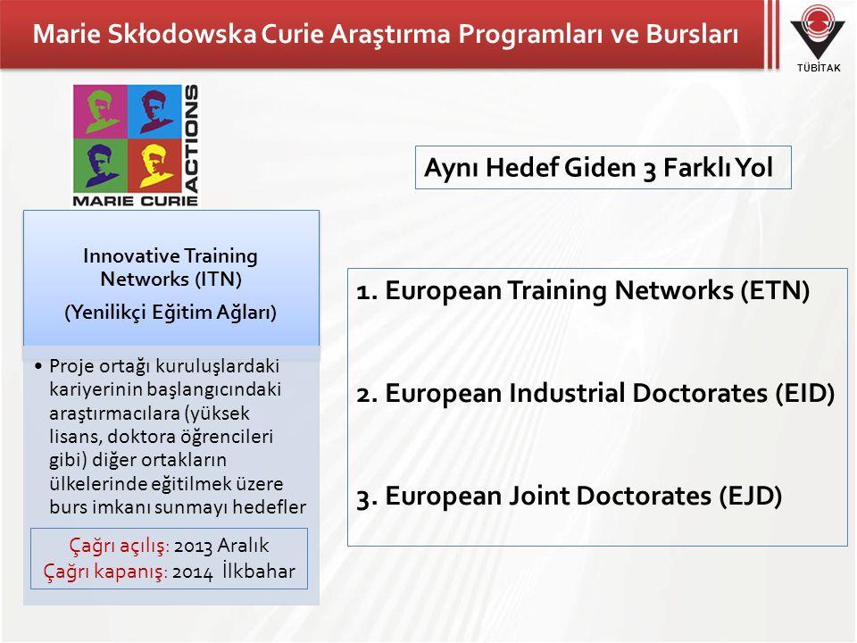 TÜBİTAK Marie Skłodowska Curie Araştırma Programları ve Bursları Innovative Training Networks (ITN) (Yenilikçi Eğitim Ağları) Proje ortağı kuruluşlardaki kariyerinin başlangıcındaki araştırmacılara (yüksek lisans, doktora öğrencileri gibi) diğer ortakların ülkelerinde eğitilmek üzere burs imkanı sunmayı hedefler Çağrı açılış: 2013 Aralık Çağrı kapanış: 2014 İlkbahar 1.