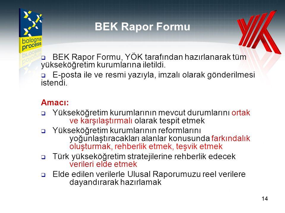 14 BEK Rapor Formu  BEK Rapor Formu, YÖK tarafından hazırlanarak tüm yükseköğretim kurumlarına iletildi.