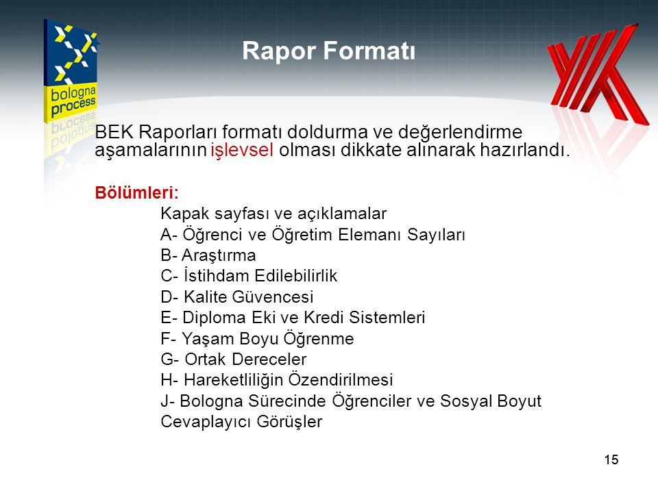15 Rapor Formatı BEK Raporları formatı doldurma ve değerlendirme aşamalarının işlevsel olması dikkate alınarak hazırlandı.