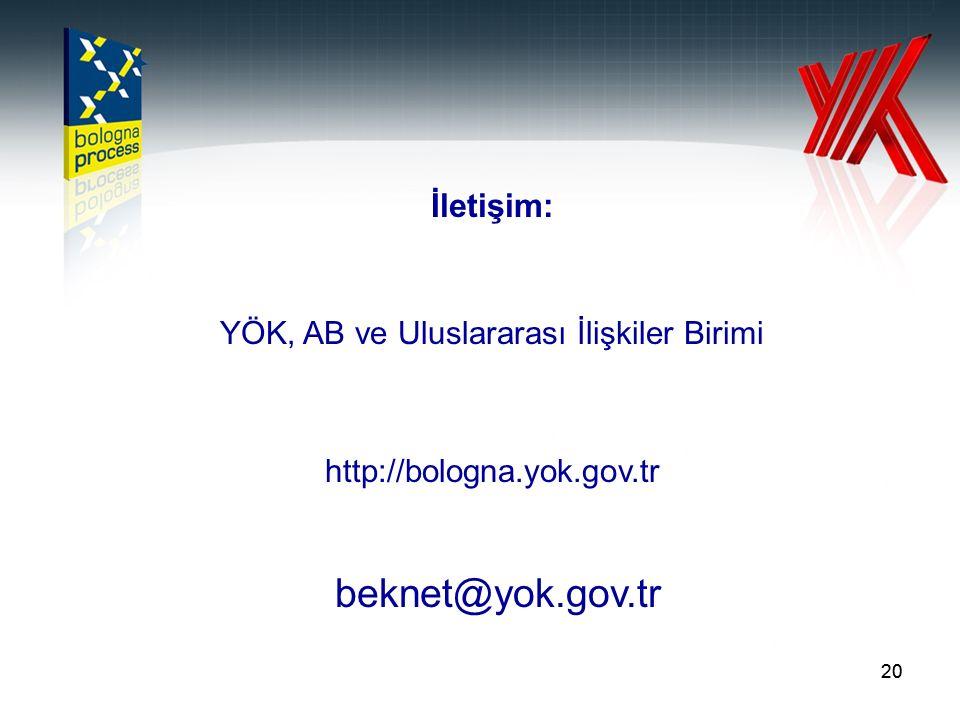20 İletişim: YÖK, AB ve Uluslararası İlişkiler Birimi http://bologna.yok.gov.tr beknet@yok.gov.tr