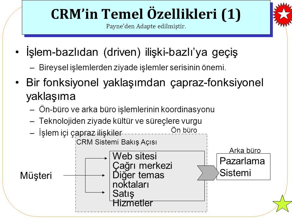 CRM'in Temel Özellikleri (1) Payne'den Adapte edilmiştir.