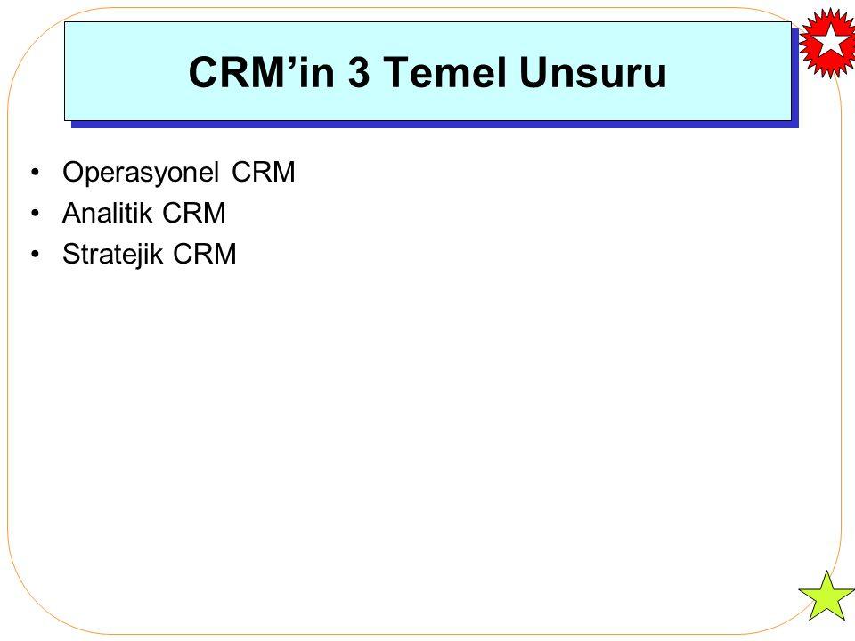 CRM'in 3 Temel Unsuru Operasyonel CRM Analitik CRM Stratejik CRM
