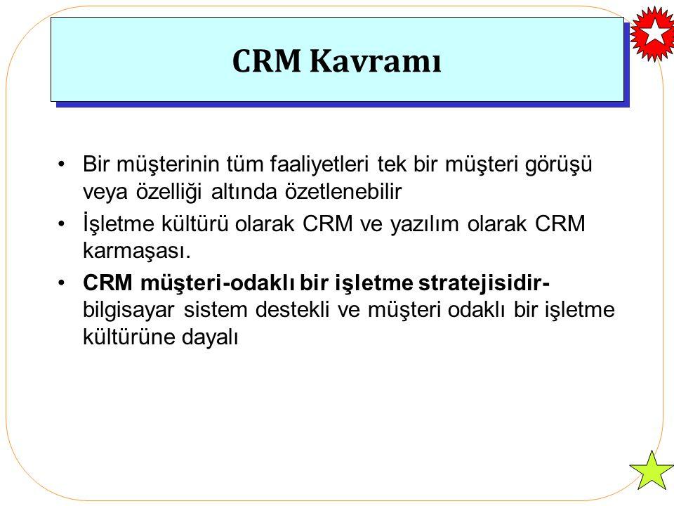CRM Kavramı Bir müşterinin tüm faaliyetleri tek bir müşteri görüşü veya özelliği altında özetlenebilir İşletme kültürü olarak CRM ve yazılım olarak CRM karmaşası.