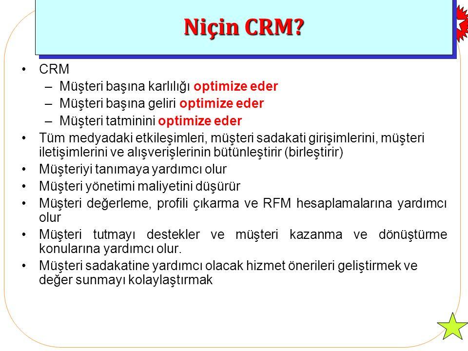 CRM'in temel unsurları Müşteri Etkileşimi İşbirliksel CRM WebSesDoğrudanEtkileşimE-posta Yanıt Yntm.