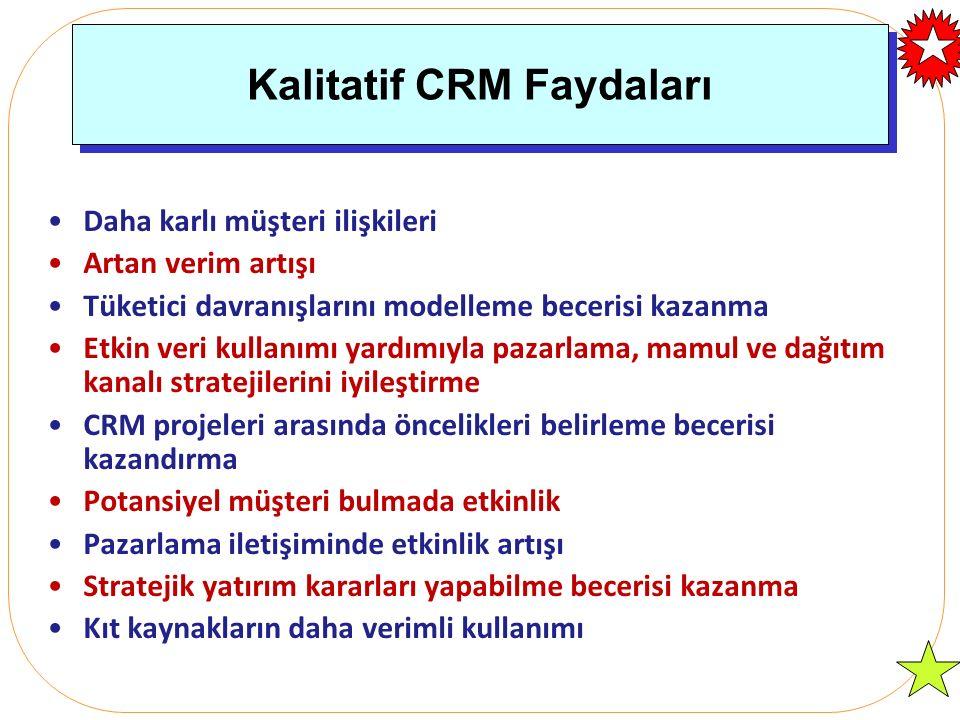 Kalitatif CRM Faydaları Daha karlı müşteri ilişkileri Artan verim artışı Tüketici davranışlarını modelleme becerisi kazanma Etkin veri kullanımı yardımıyla pazarlama, mamul ve dağıtım kanalı stratejilerini iyileştirme CRM projeleri arasında öncelikleri belirleme becerisi kazandırma Potansiyel müşteri bulmada etkinlik Pazarlama iletişiminde etkinlik artışı Stratejik yatırım kararları yapabilme becerisi kazanma Kıt kaynakların daha verimli kullanımı