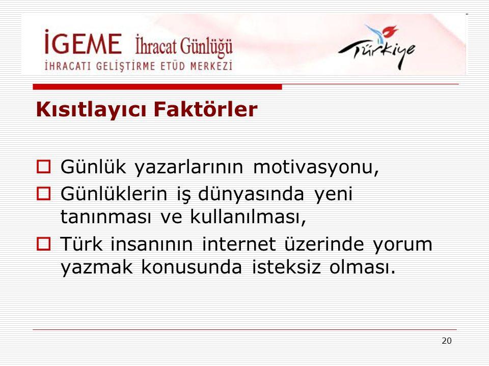 20 Kısıtlayıcı Faktörler  Günlük yazarlarının motivasyonu,  Günlüklerin iş dünyasında yeni tanınması ve kullanılması,  Türk insanının internet üzerinde yorum yazmak konusunda isteksiz olması.