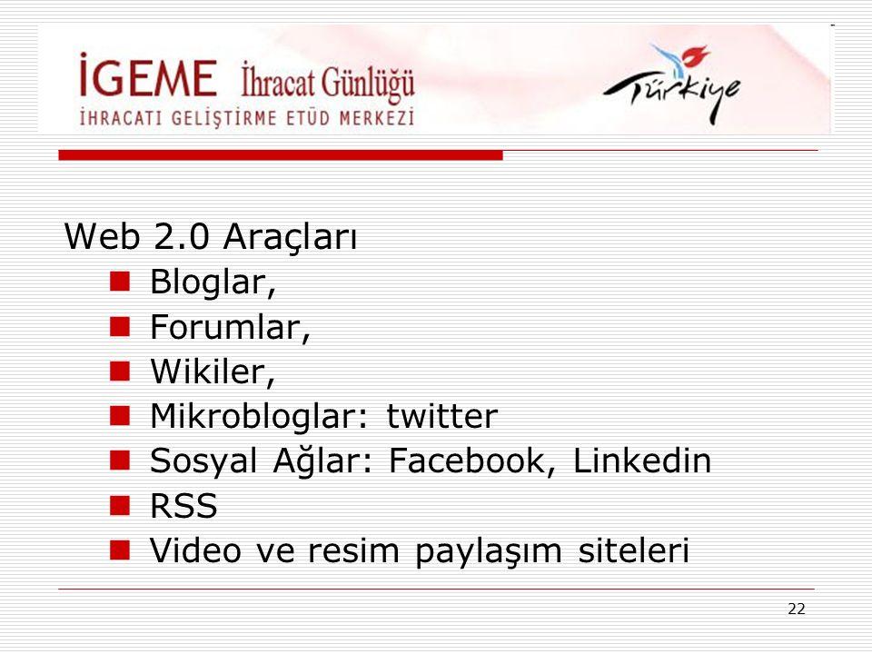 22 Web 2.0 Araçları Bloglar, Forumlar, Wikiler, Mikrobloglar: twitter Sosyal Ağlar: Facebook, Linkedin RSS Video ve resim paylaşım siteleri