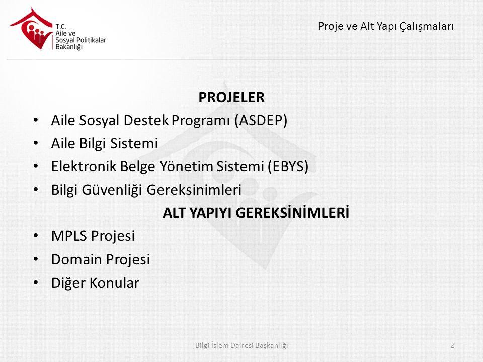 Proje ve Alt Yapı Çalışmaları PROJELER Aile Sosyal Destek Programı (ASDEP) Aile Bilgi Sistemi Elektronik Belge Yönetim Sistemi (EBYS) Bilgi Güvenliği Gereksinimleri ALT YAPIYI GEREKSİNİMLERİ MPLS Projesi Domain Projesi Diğer Konular Bilgi İşlem Dairesi Başkanlığı2