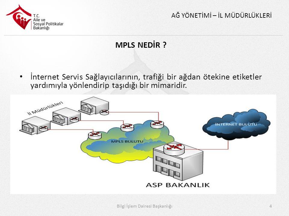 AĞ YÖNETİMİ – İL MÜDÜRLÜKLERİ MPLS NEDİR ? İnternet Servis Sağlayıcılarının, trafiği bir ağdan ötekine etiketler yardımıyla yönlendirip taşıdığı bir m