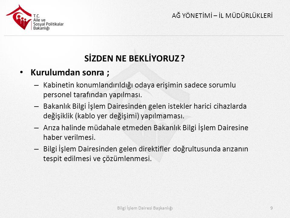 Sistem Yönetim Birimi DOMAIN (ETKİ ALANI) PROJESİ Bilgi İşlem Dairesi Başkanlığı10