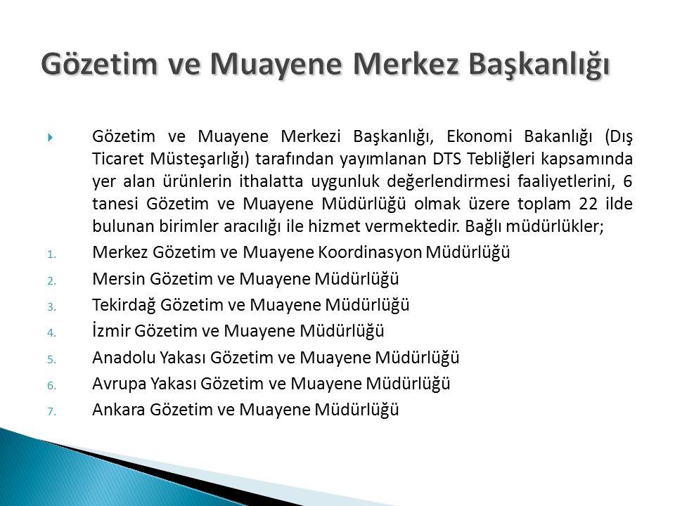 Gözetim ve Muayene Merkezi Başkanlığı, Ekonomi Bakanlığı (Dış Ticaret Müsteşarlığı) tarafından yayımlanan DTS Tebliğleri kapsamında yer alan ürünler