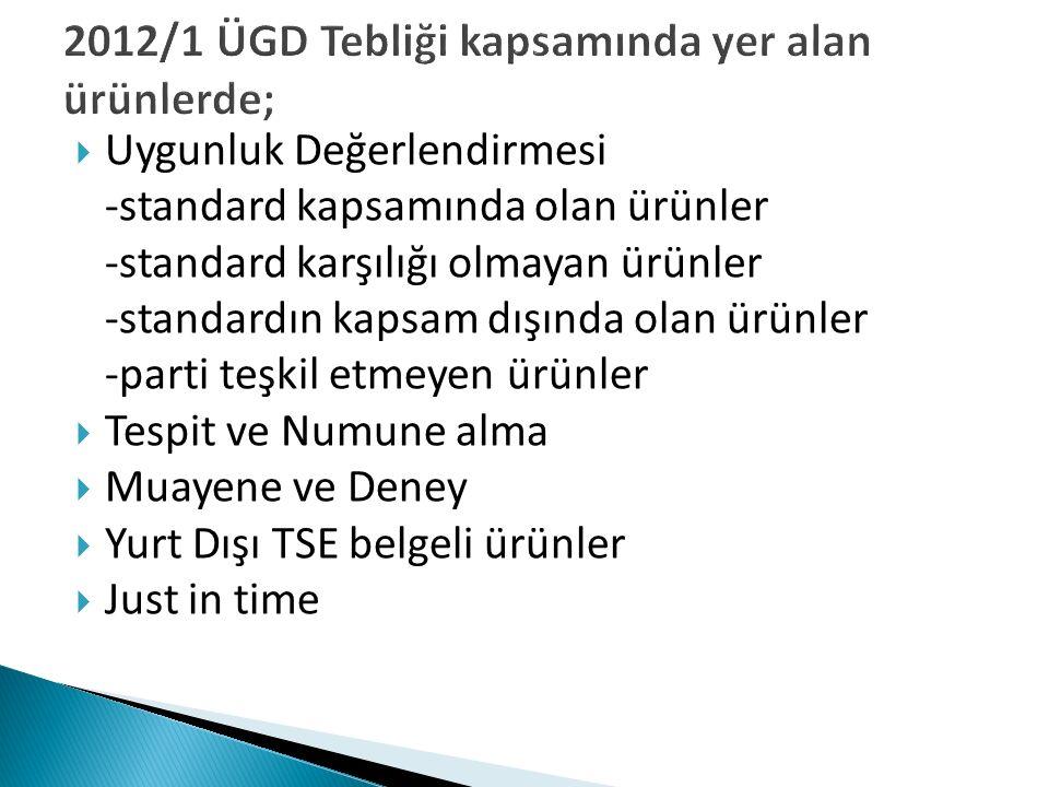 2012/1 ÜGD Tebliği kapsamında yer alan ürünlerde;  Uygunluk Değerlendirmesi -standard kapsamında olan ürünler -standard karşılığı olmayan ürünler -st