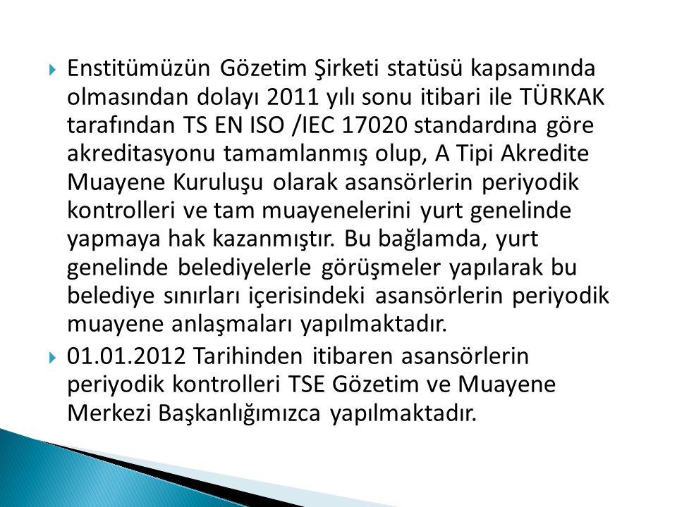  Enstitümüzün Gözetim Şirketi statüsü kapsamında olmasından dolayı 2011 yılı sonu itibari ile TÜRKAK tarafından TS EN ISO /IEC 17020 standardına göre