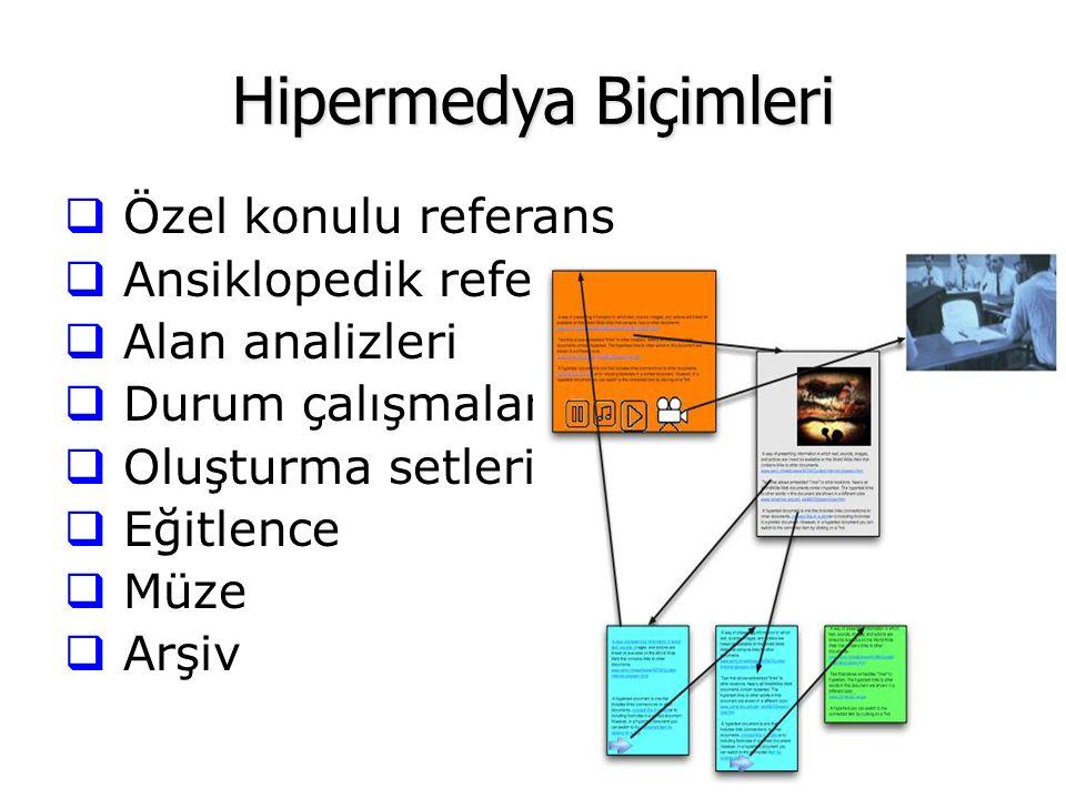 Hipermedyanın Yapısı resim resim, grafik ve metin içerisinde hiperbağlar ve grafikler resim Hiperbağlar farklı kaynakları gösteren… Kaynaklar grafik veya metin veya...