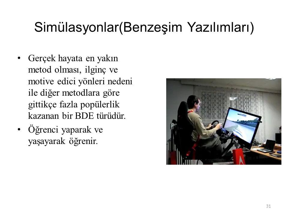 Simülasyonlar(Benzeşim Yazılımları) Simülasyon, teoriksel ya da gerçek fiziksel bir sisteme ait neden-sonuç ilişkilerinin bir bilgisayar modeline yansıtılmasıyla, değişik koşullar altında gerçek sisteme ait davranışların bilgisayar modelinde izlenmesini sağlayan bir modelleme tekniğidir.