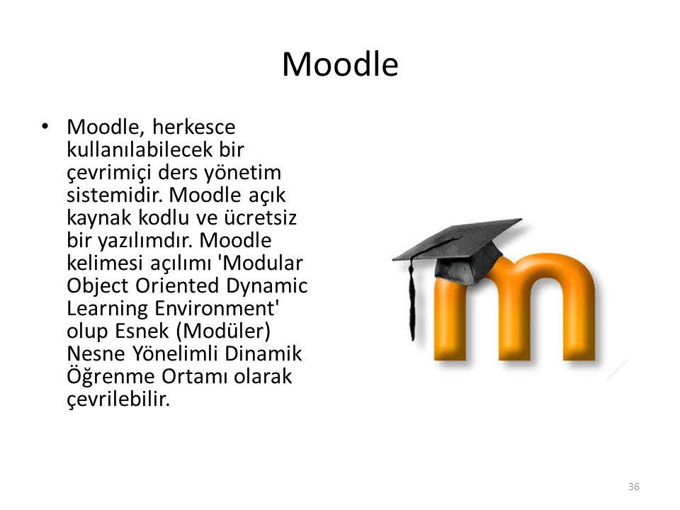 Kaynak Tabanlı Öğrenme Teknoloji Tabanlı Öğrenme Uzaktan Öğrenme E-Öğrenme Bilgisayar tabanlı Öğrenme Çevrimiçi Öğrenme İnternet Tabanlı Öğrenme Web Tabanlı Öğrenme M-Öğrenme Sanal Öğrenme TEMEL KAVRAMLAR 35