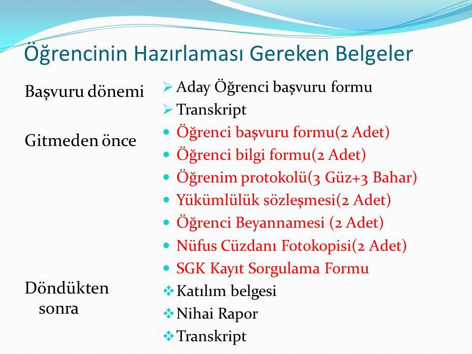 Öğrencinin Hazırlaması Gereken Belgeler Başvuru dönemi Gitmeden önce Döndükten sonra  Aday Öğrenci başvuru formu  Transkript Öğrenci başvuru formu(2