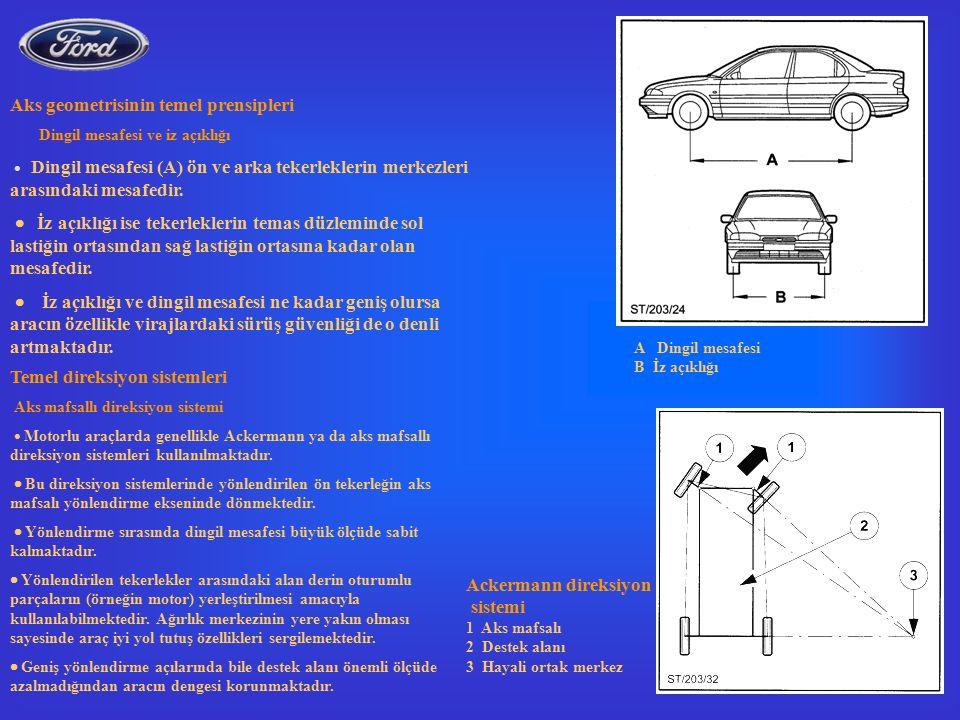 A Dingil mesafesi B İz açıklığı Ackermann direksiyon sistemi 1 Aks mafsalı 2 Destek alanı 3 Hayali ortak merkez Temel direksiyon sistemleri Aks mafsallı direksiyon sistemi  Motorlu araçlarda genellikle Ackermann ya da aks mafsallı direksiyon sistemleri kullanılmaktadır.