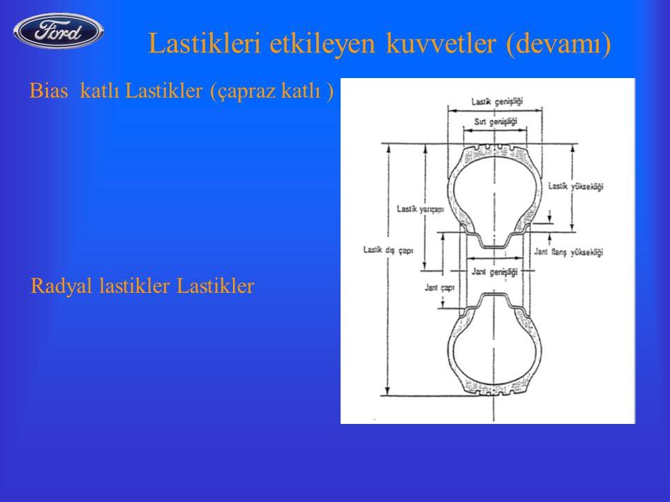 Lastikleri etkileyen kuvvetler (devamı) Bias katlı Lastikler (çapraz katlı ) Radyal lastikler Lastikler
