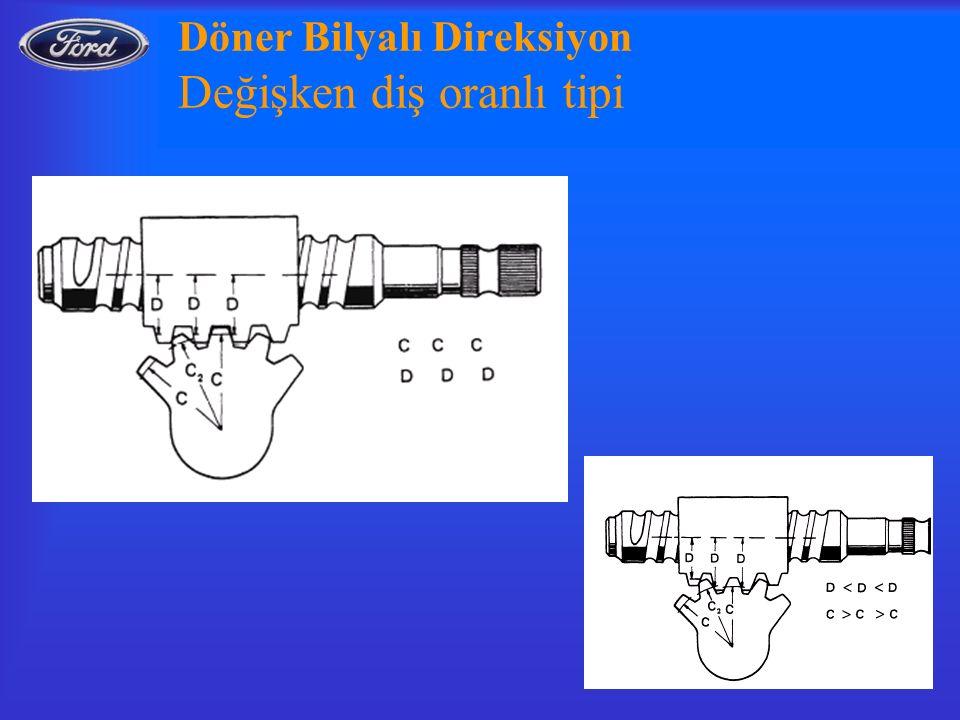 Döner Bilyalı Direksiyon Değişken diş oranlı tipi