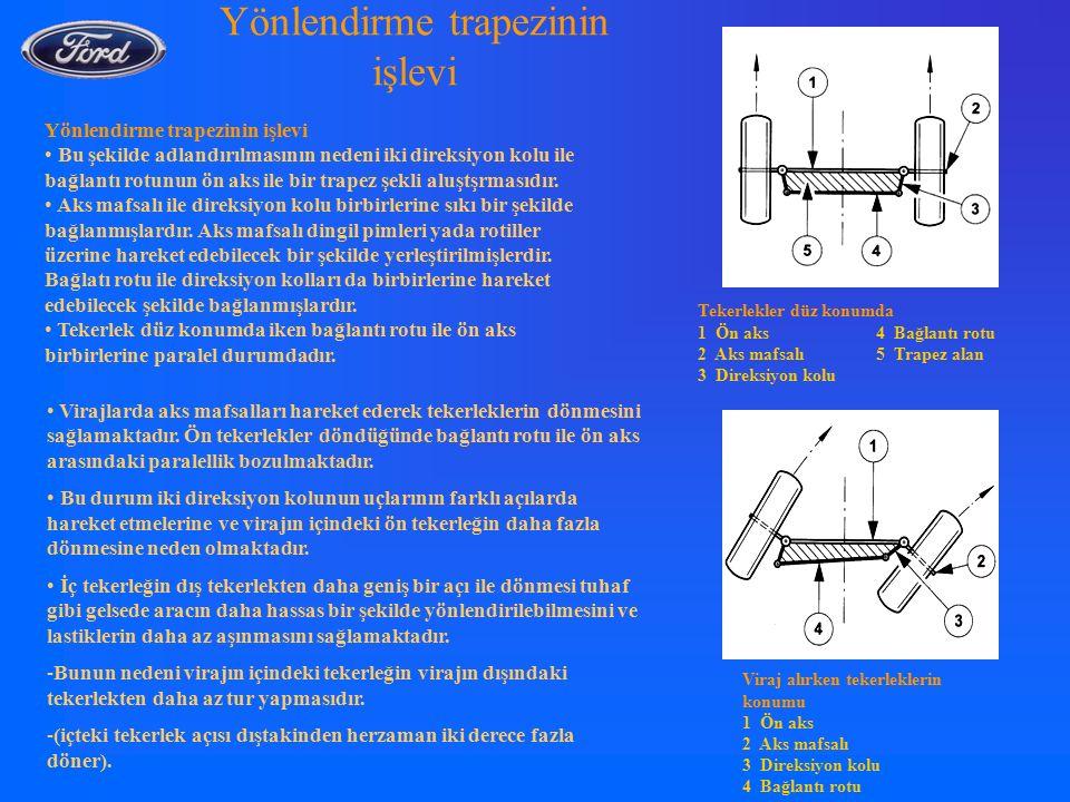 Yönlendirme trapezinin işlevi Tekerlekler düz konumda 1 Ön aks 4 Bağlantı rotu 2 Aks mafsalı 5 Trapez alan 3 Direksiyon kolu Viraj alırken tekerleklerin konumu 1 Ön aks 2 Aks mafsalı 3 Direksiyon kolu 4 Bağlantı rotu Virajlarda aks mafsalları hareket ederek tekerleklerin dönmesini sağlamaktadır.
