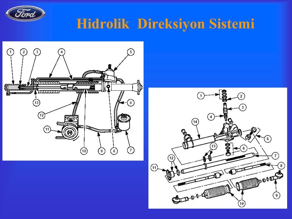 Hidrolik Direksiyon Sistemi