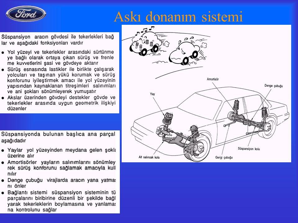 Askı donanım sistemi