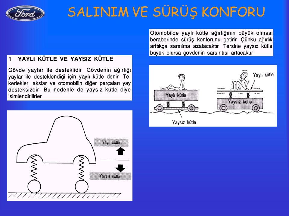 SALINIM VE SÜRÜŞ KONFORU