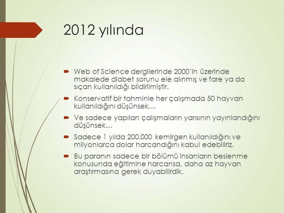 2012 yılında  Web of Science dergilerinde 2000'in üzerinde makalede diabet sorunu ele alınmış ve fare ya da sıçan kullanıldığı bildirilmiştir.