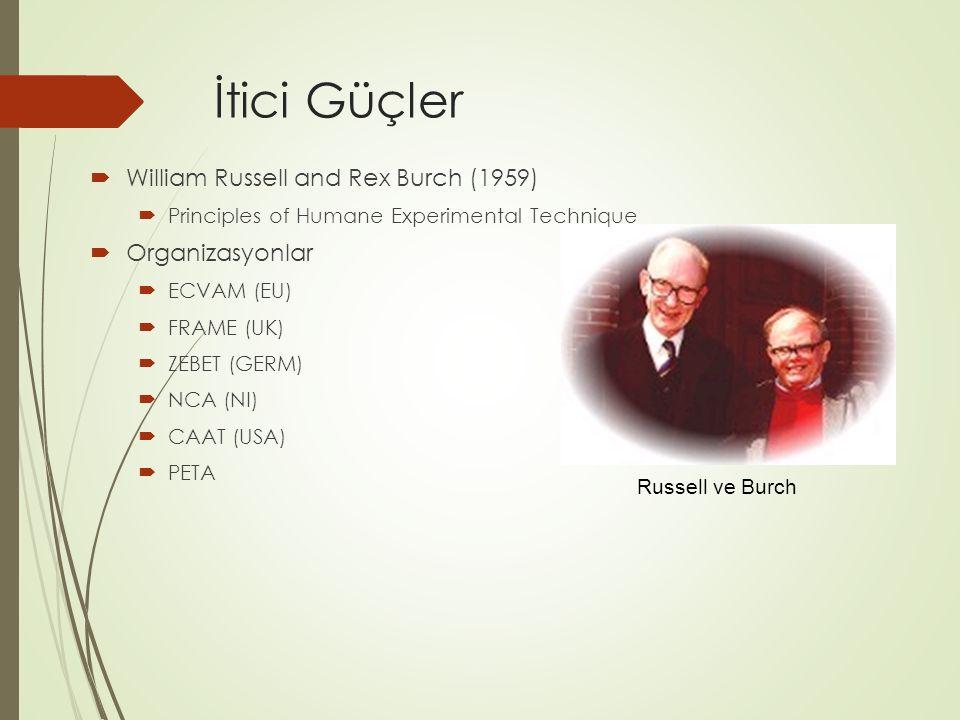 İtici Güçler  William Russell and Rex Burch (1959)  Principles of Humane Experimental Technique  Organizasyonlar  ECVAM (EU)  FRAME (UK)  ZEBET (GERM)  NCA (NI)  CAAT (USA)  PETA Russell ve Burch