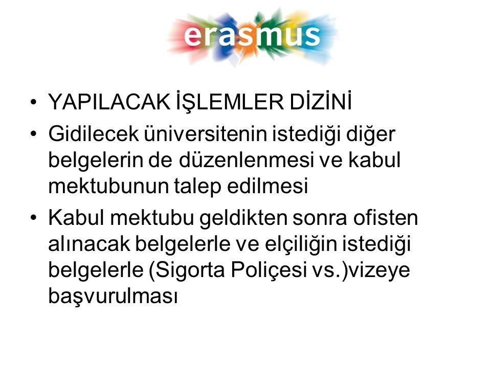 YAPILACAK İŞLEMLER DİZİNİ Gidilecek üniversitenin istediği diğer belgelerin de düzenlenmesi ve kabul mektubunun talep edilmesi Kabul mektubu geldikten