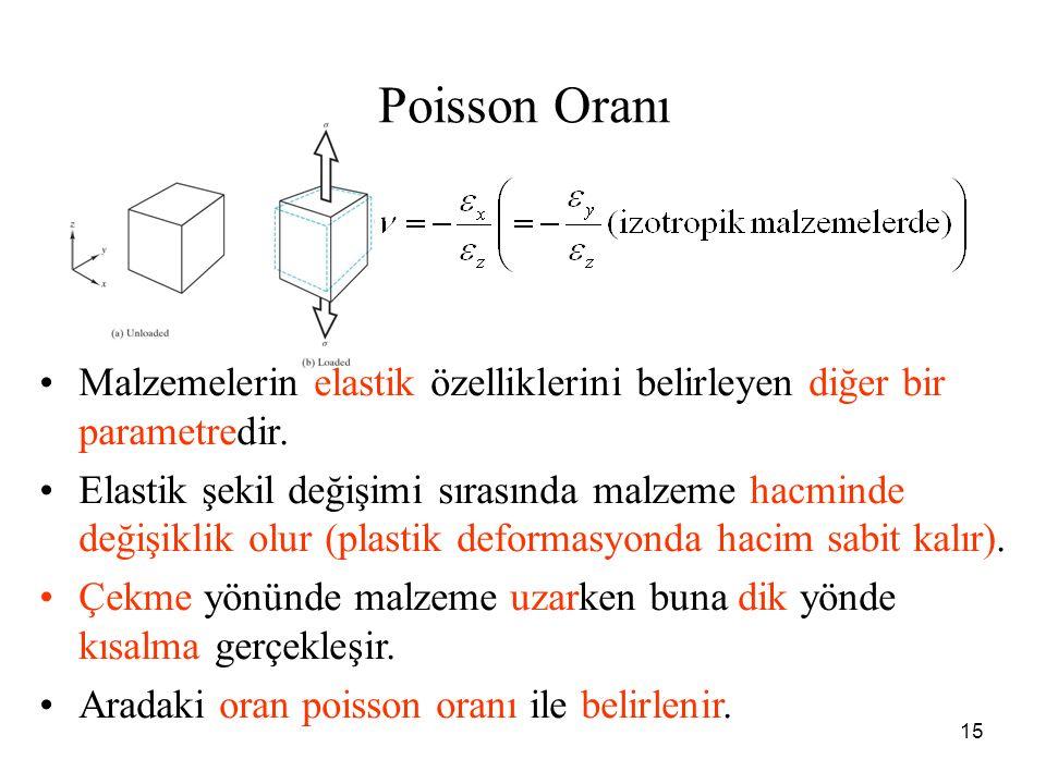 15 Malzemelerin elastik özelliklerini belirleyen diğer bir parametredir.