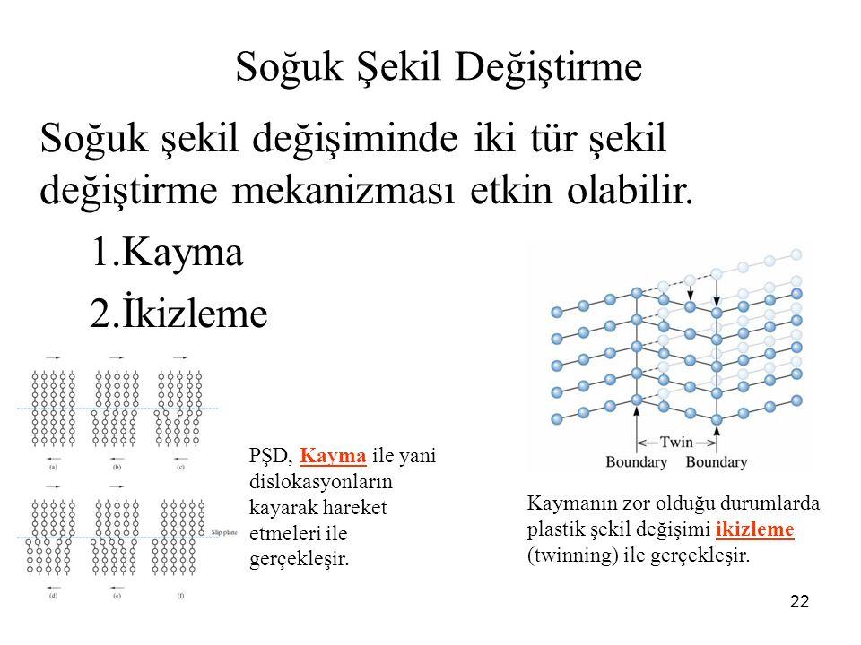 22 Soğuk Şekil Değiştirme Soğuk şekil değişiminde iki tür şekil değiştirme mekanizması etkin olabilir. 1.Kayma 2.İkizleme PŞD, Kayma ile yani dislokas