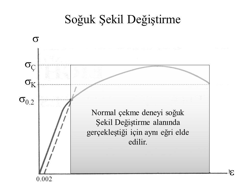 23   0.2 ÇÇ KK 0.002  Soğuk Şekil Değiştirme Normal çekme deneyi soğuk Şekil Değiştirme alanında gerçekleştiği için aynı eğri elde edilir.