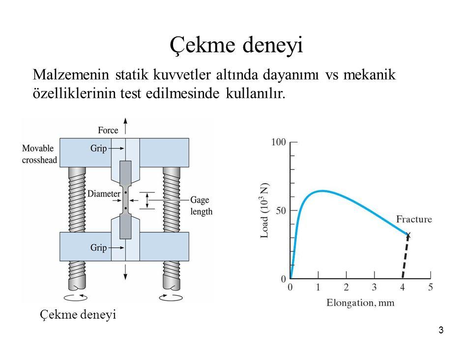 3 Çekme deneyi Malzemenin statik kuvvetler altında dayanımı vs mekanik özelliklerinin test edilmesinde kullanılır.