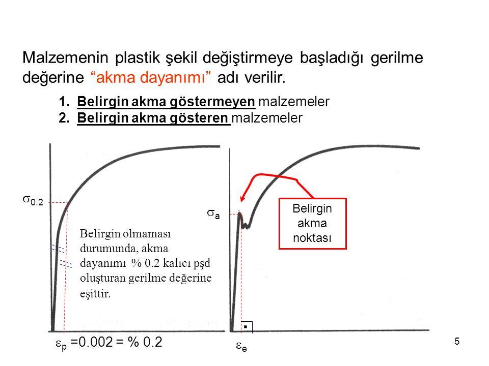 5 1.Belirgin akma göstermeyen malzemeler 2.Belirgin akma gösteren malzemeler Belirgin akma noktası  p =0.002 = % 0.2 ee  0.2 aa Malzemenin plast