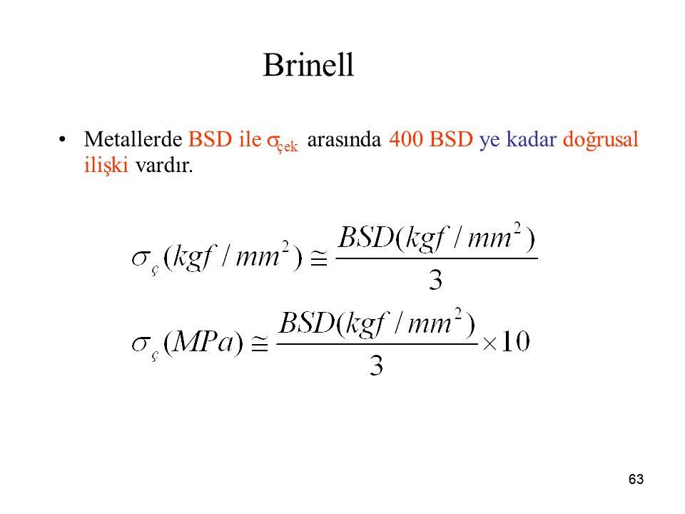 63 Brinell Metallerde BSD ile  çek arasında 400 BSD ye kadar doğrusal ilişki vardır.