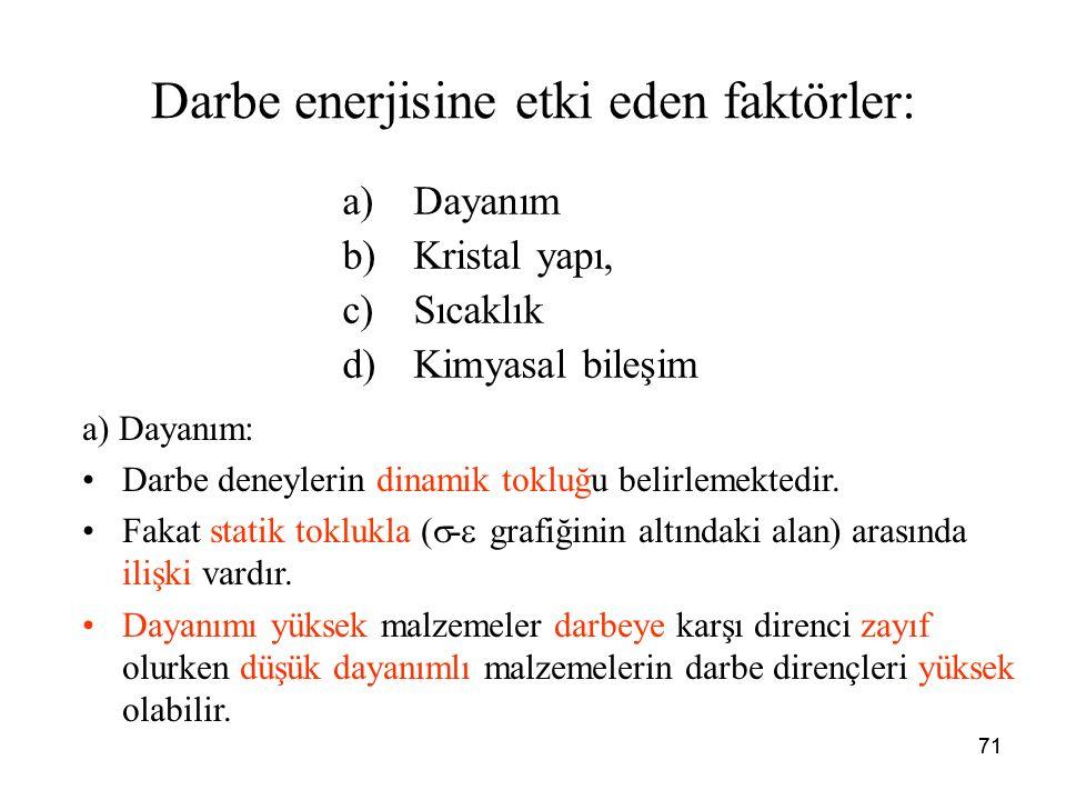 71 Darbe enerjisine etki eden faktörler: a)Dayanım b)Kristal yapı, c)Sıcaklık d)Kimyasal bileşim a) Dayanım: Darbe deneylerin dinamik tokluğu belirlemektedir.