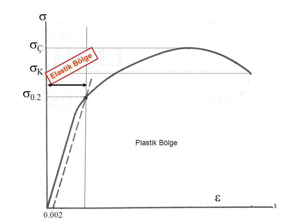 8    0.2 ÇÇ KK 0.002 Plastik Bölge Elastik Bölge