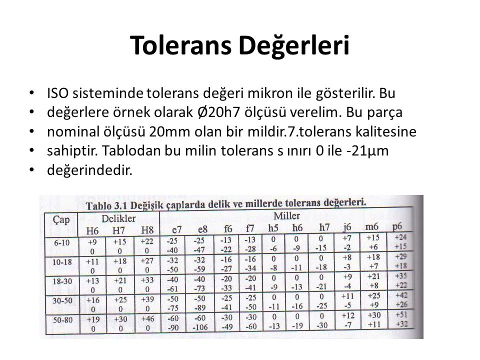 Tolerans Değerleri ISO sisteminde tolerans değeri mikron ile gösterilir.