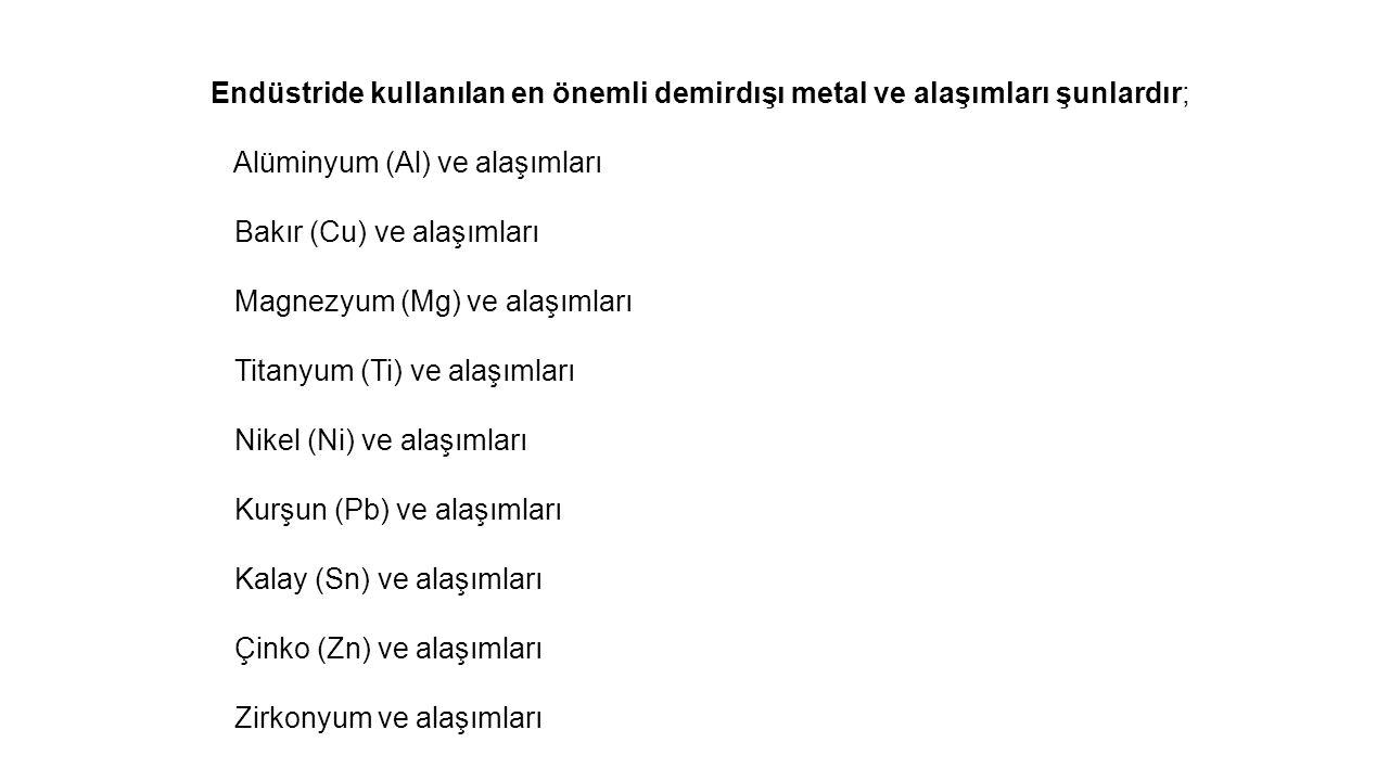 Endüstride kullanılan en önemli demirdışı metal ve alaşımları şunlardır; Alüminyum (Al) ve alaşımları Bakır (Cu) ve alaşımları Magnezyum (Mg) ve alaşı