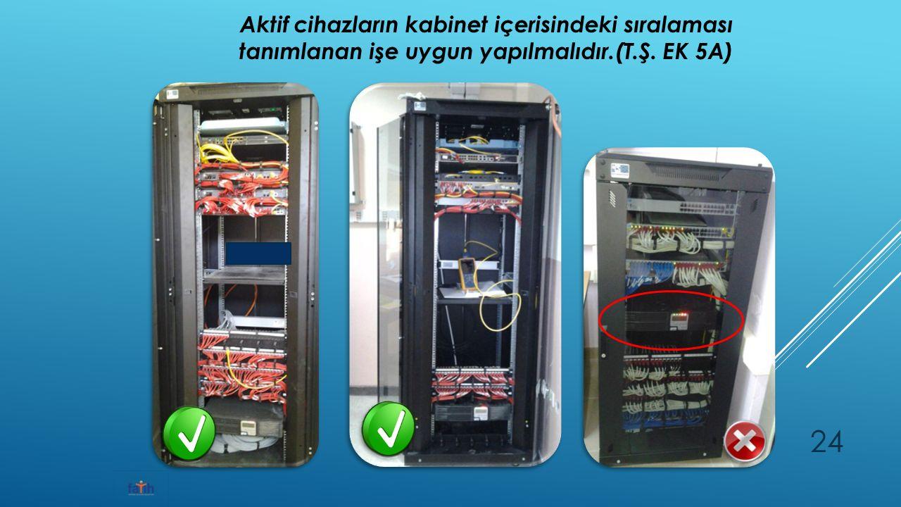 Aktif cihazların kabinet içerisindeki sıralaması tanımlanan işe uygun yapılmalıdır.(T.Ş. EK 5A) 24