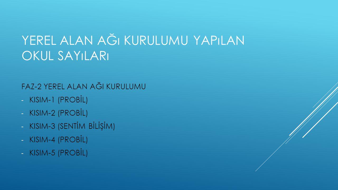 YEREL ALAN AĞı KURULUMU YAPıLAN OKUL SAYıLARı FAZ-2 YEREL ALAN AĞI KURULUMU - KISIM-1 (PROBİL) - KISIM-2 (PROBİL) - KISIM-3 (SENTİM BİLİŞİM) - KISIM-4 (PROBİL) - KISIM-5 (PROBİL)